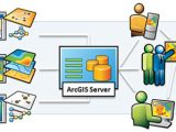 ArcGIS Server Diagram